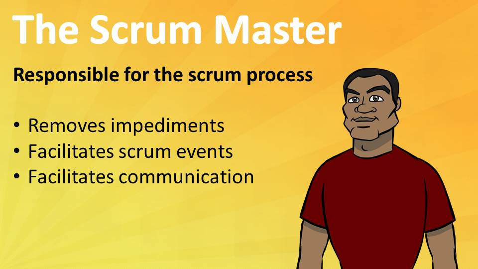 Two-Day Scrum Master Certification Workshop,Two-Day Scrum Master Certification Workshop, Two-Day Scrum Master Certification Workshop In Bangalore, Bangalore